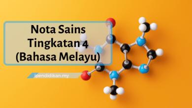 nota sains tingkatan 4 Bahasa Melayu
