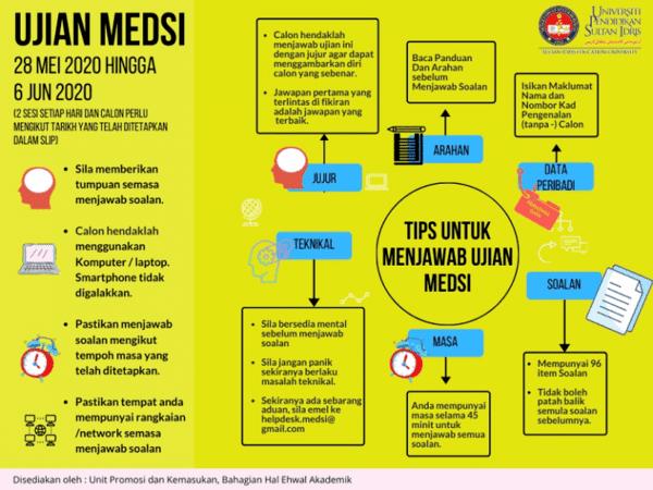 tips ujian medsi