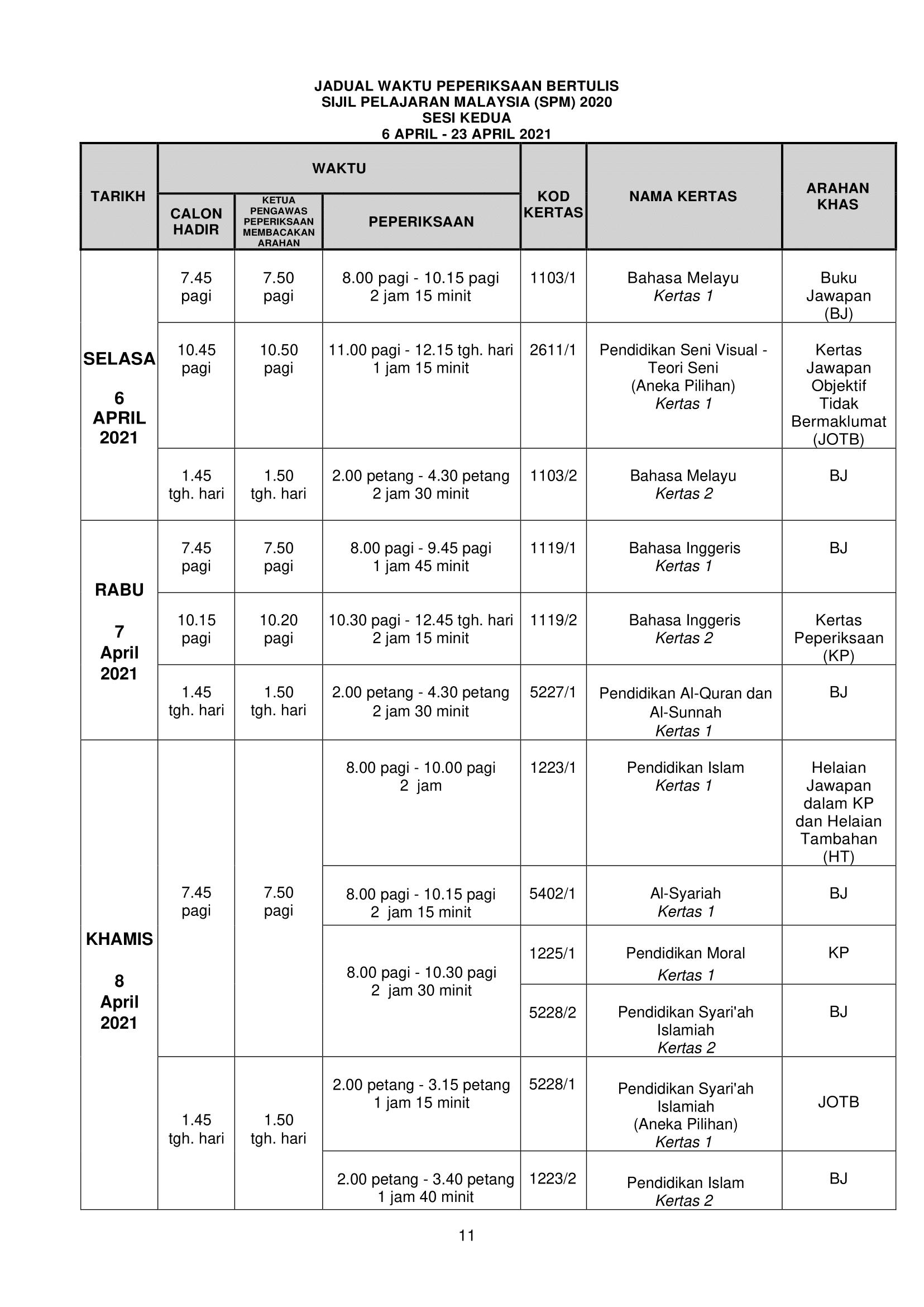 Jadual SPM Kemaskini Apr 2021 1