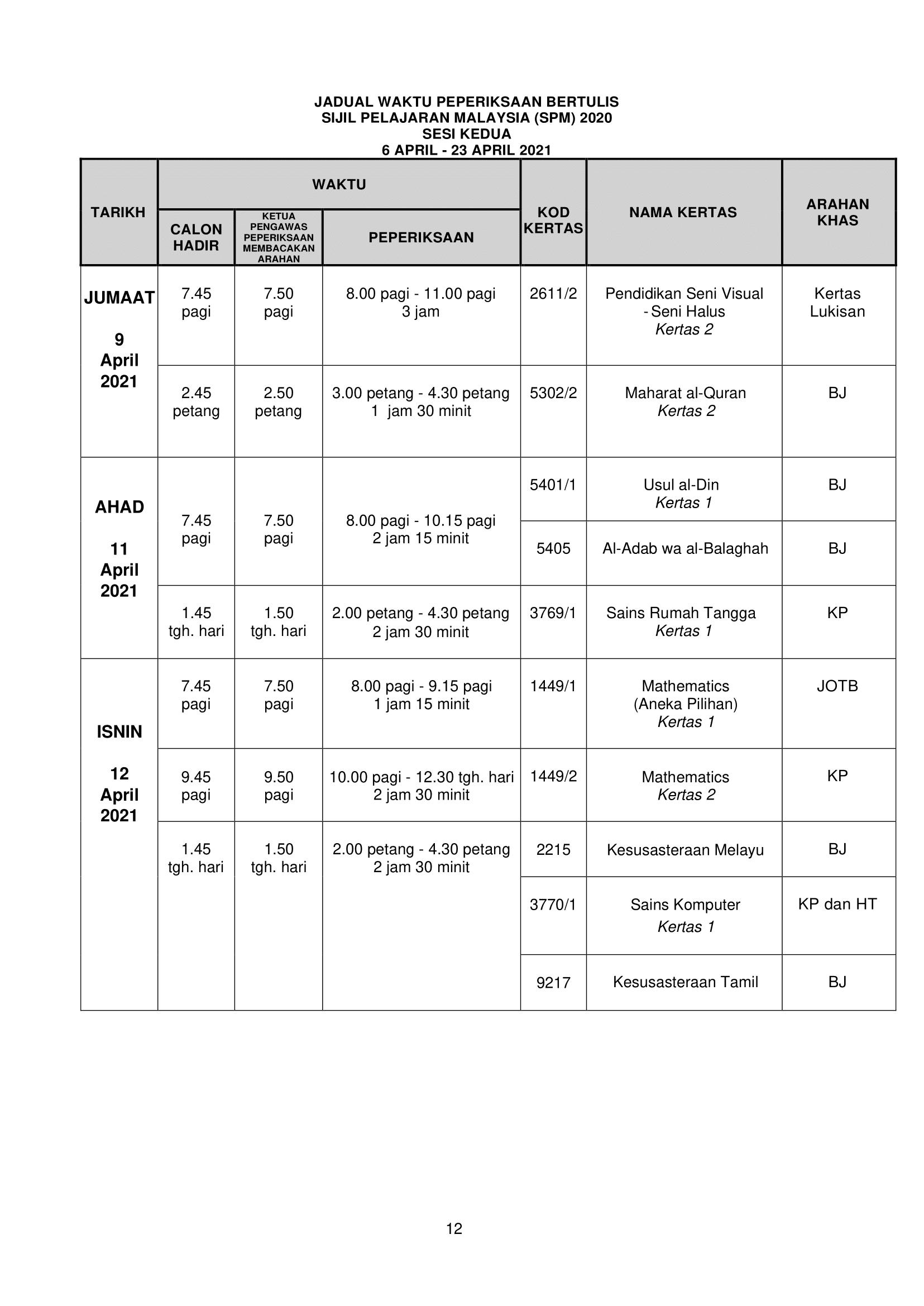 Jadual SPM Kemaskini Apr 2021 2