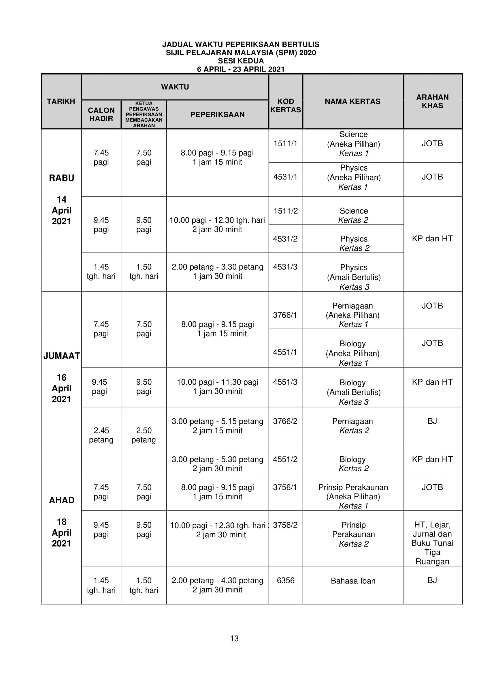 Jadual SPM Kemaskini Apr 2021 3