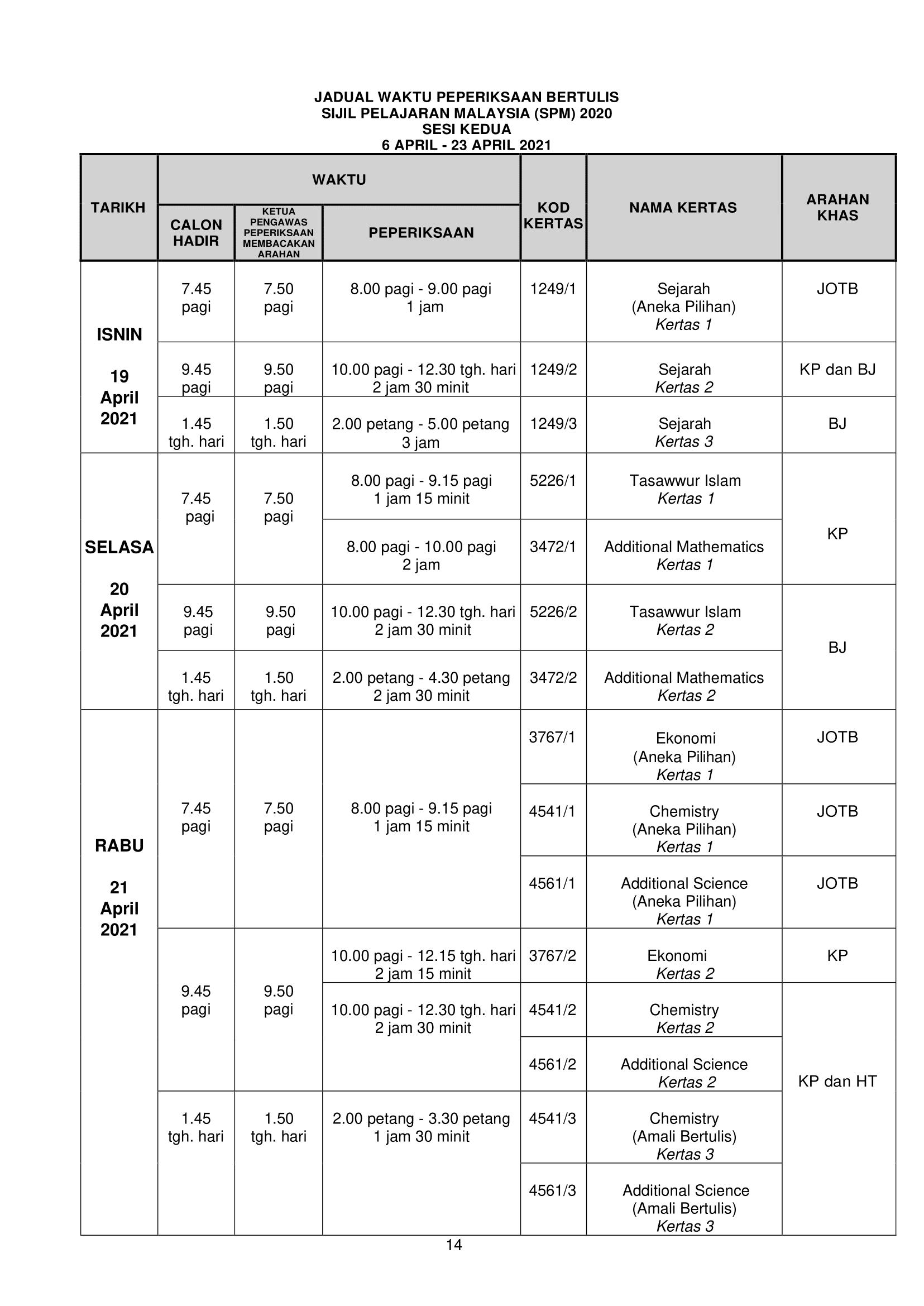 Jadual SPM Kemaskini Apr 2021 4