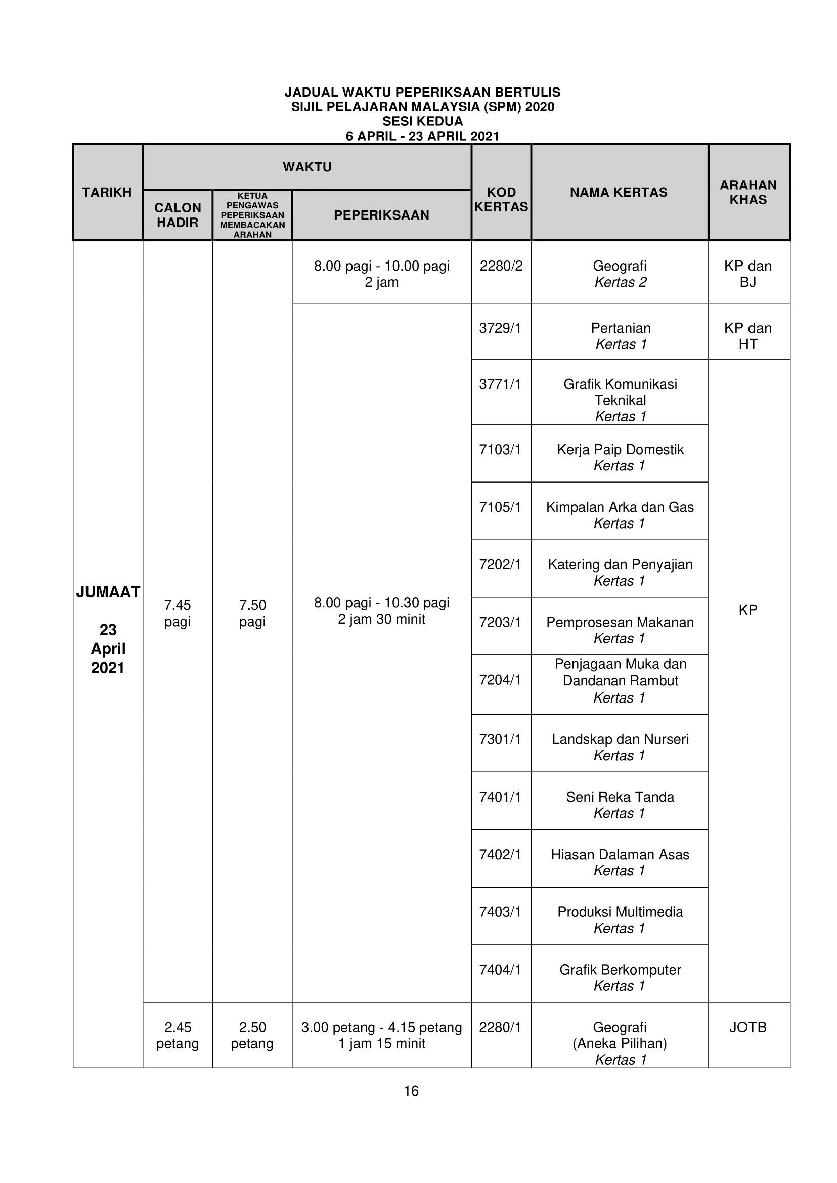 Jadual SPM Kemaskini Apr 2021 6
