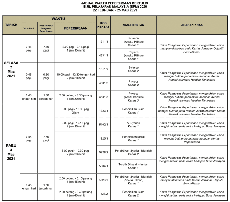 PINDAAN TARIKH PA SPM 2020 1 04