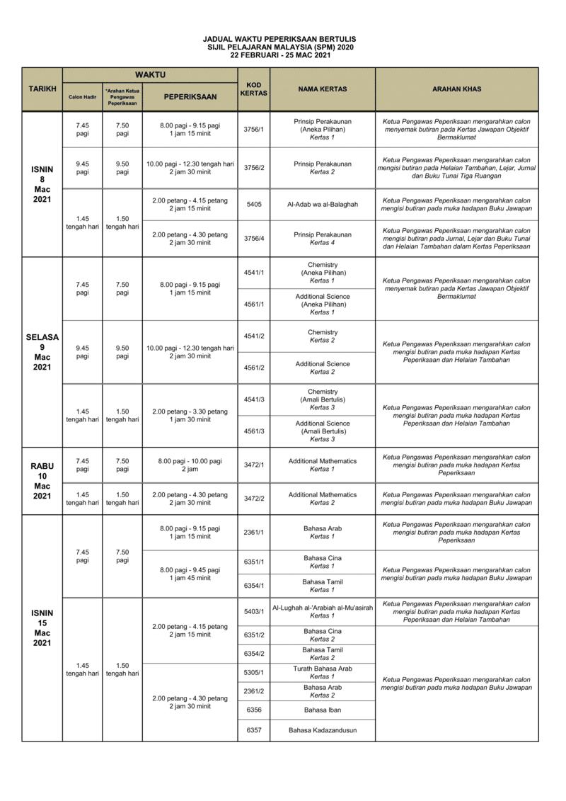 PINDAAN TARIKH PA SPM 2020 1 05