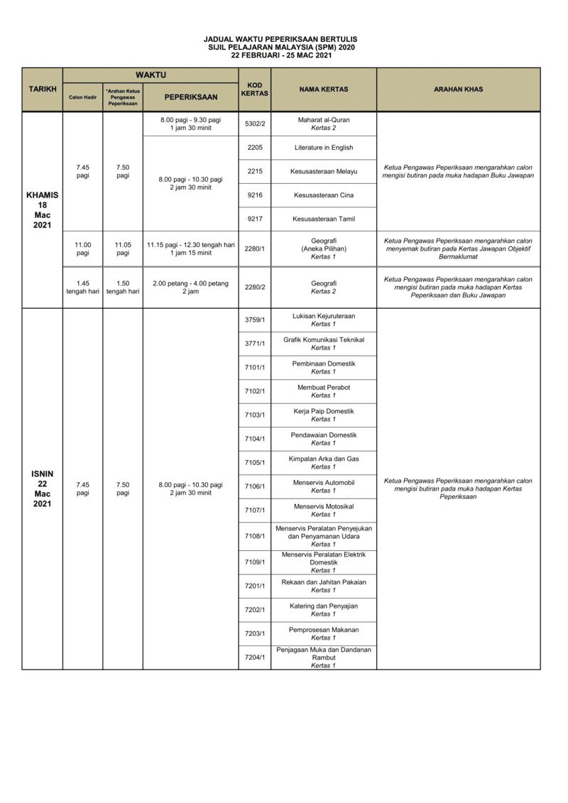 PINDAAN TARIKH PA SPM 2020 1 07