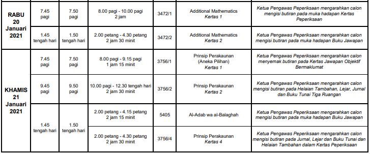 jadual spm 20 dan 21 januari 2021