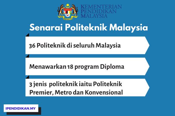 list politeknik malaysia