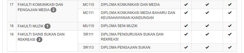 program diploma asasi uitm sesi 2 2020d