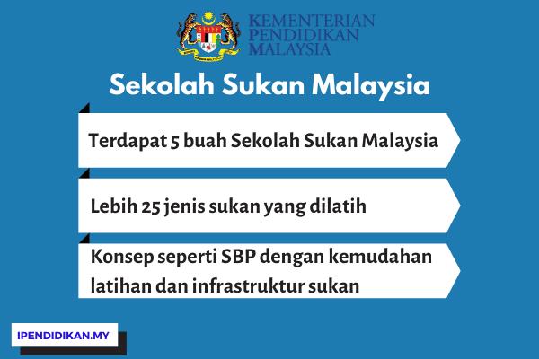 Permohonan Sekolah Sukan Malaysia Ssm 2020 2021 Online