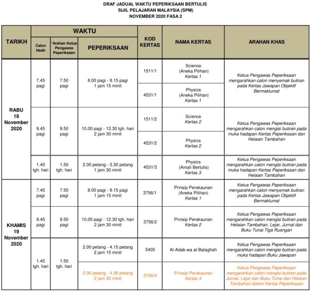 jadual SPM 18 November 2020