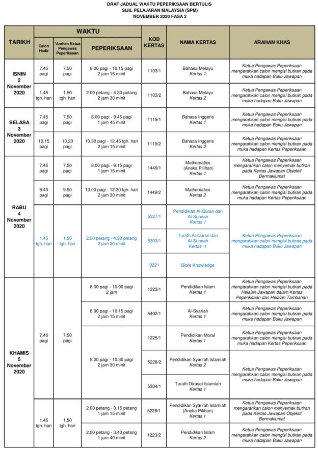 jadual SPM 2 November 2020