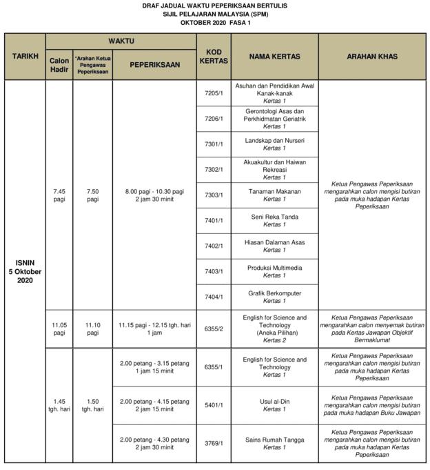 jadual SPM 5 Oktober 2020 1