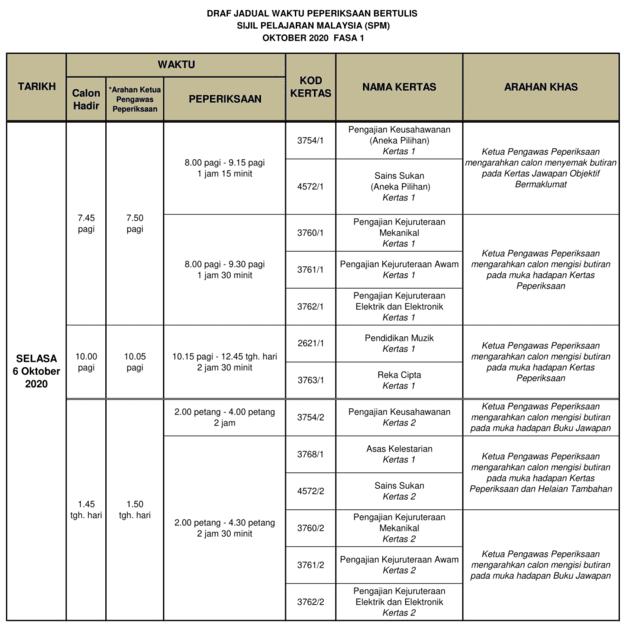 jadual SPM 6 Oktober 2020