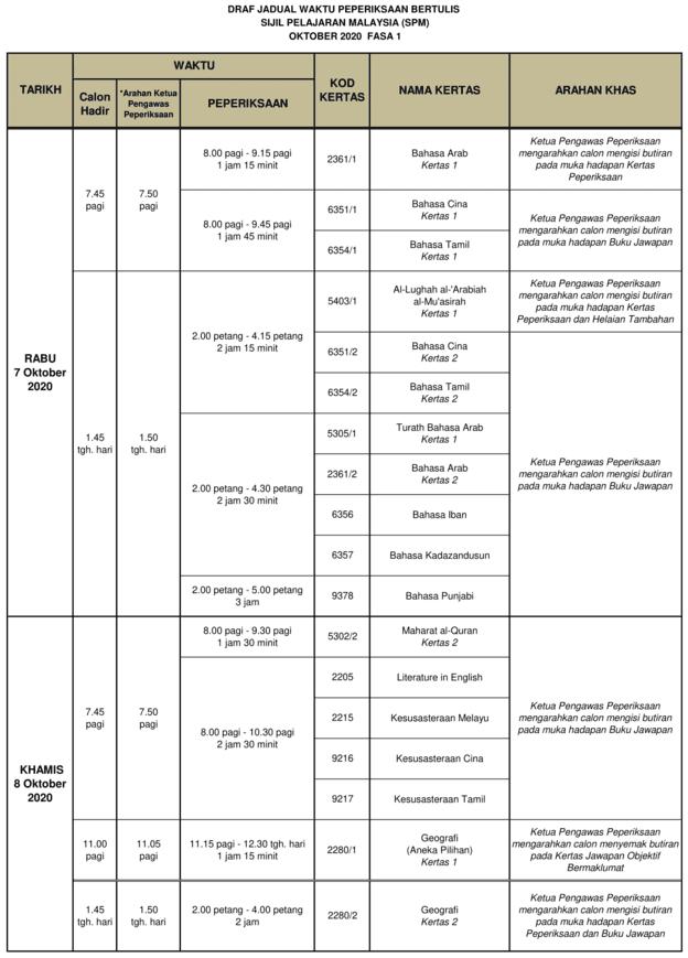 jadual SPM 7 Oktober 2020
