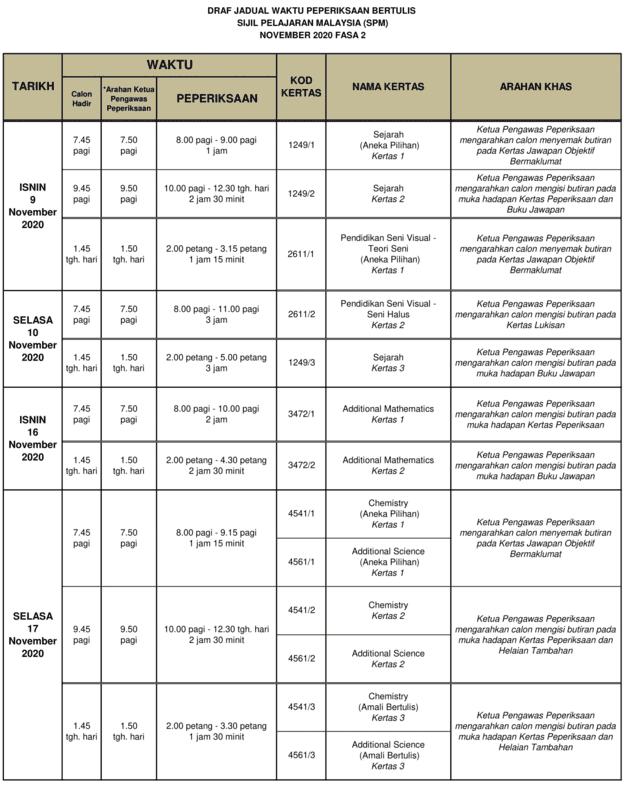 jadual SPM 9 November 2020
